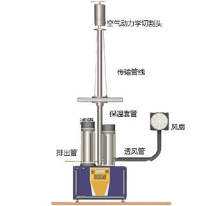SM200大气稳定度监测仪