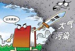 """秋冬季大气污染防治聚焦""""五控""""措施 坚决打赢蓝天保卫战"""